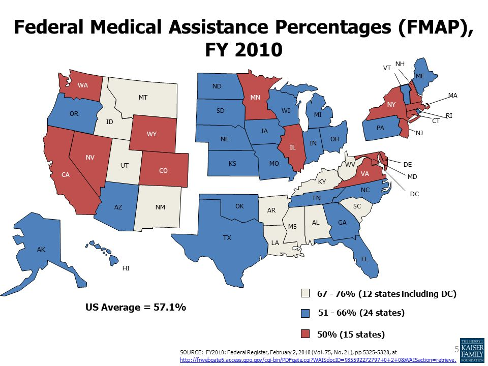 http://www.dmas.virginia.gov/ 6 Department of Medical Assistance Services Who Does Medicaid Serve.