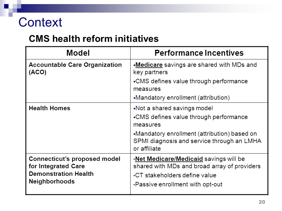 Context CMS health reform initiatives 20 ModelPerformance Incentives Accountable Care Organization (ACO)  Medicare savings are shared with MDs and key partners  CMS defines value through performance measures  Mandatory enrollment (attribution) Health Homes  Not a shared savings model  CMS defines value through performance measures  Mandatory enrollment (attribution) based on SPMI diagnosis and service through an LMHA or affiliate Connecticut's proposed model for Integrated Care Demonstration Health Neighborhoods Net Medicare/Medicaid savings will be shared with MDs and broad array of providers CT stakeholders define value Passive enrollment with opt-out