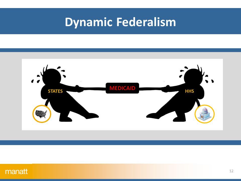 Dynamic Federalism MEDICAID STATESHHS 12