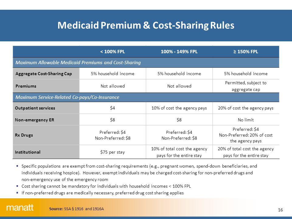 16 Medicaid Premium & Cost-Sharing Rules < 100% FPL100% - 149% FPL≥ 150% FPL Maximum Allowable Medicaid Premiums and Cost-Sharing Aggregate Cost-Sharing Cap 5% household income Premiums Not allowed Permitted, subject to aggregate cap Maximum Service-Related Co-pays/Co-Insurance Outpatient services$410% of cost the agency pays20% of cost the agency pays Non-emergency ER$8 No limit Rx Drugs Preferred: $4 Non-Preferred: $8 Preferred: $4 Non-Preferred: $8 Preferred: $4 Non-Preferred: 20% of cost the agency pays Institutional$75 per stay 10% of total cost the agency pays for the entire stay 20% of total cost the agency pays for the entire stay  Specific populations are exempt from cost-sharing requirements (e.g., pregnant women, spend-down beneficiaries, and individuals receiving hospice).