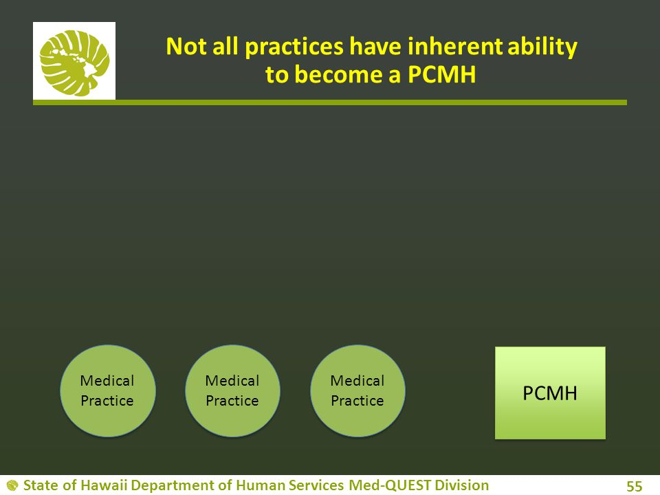State of Hawaii Department of Human Services Med-QUEST Division 55 Not all practices have inherent ability to become a PCMH PCMH Medical Practice