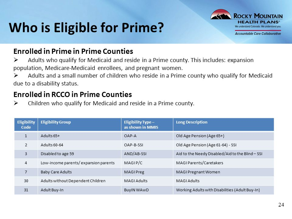 Who is Eligible for Prime.