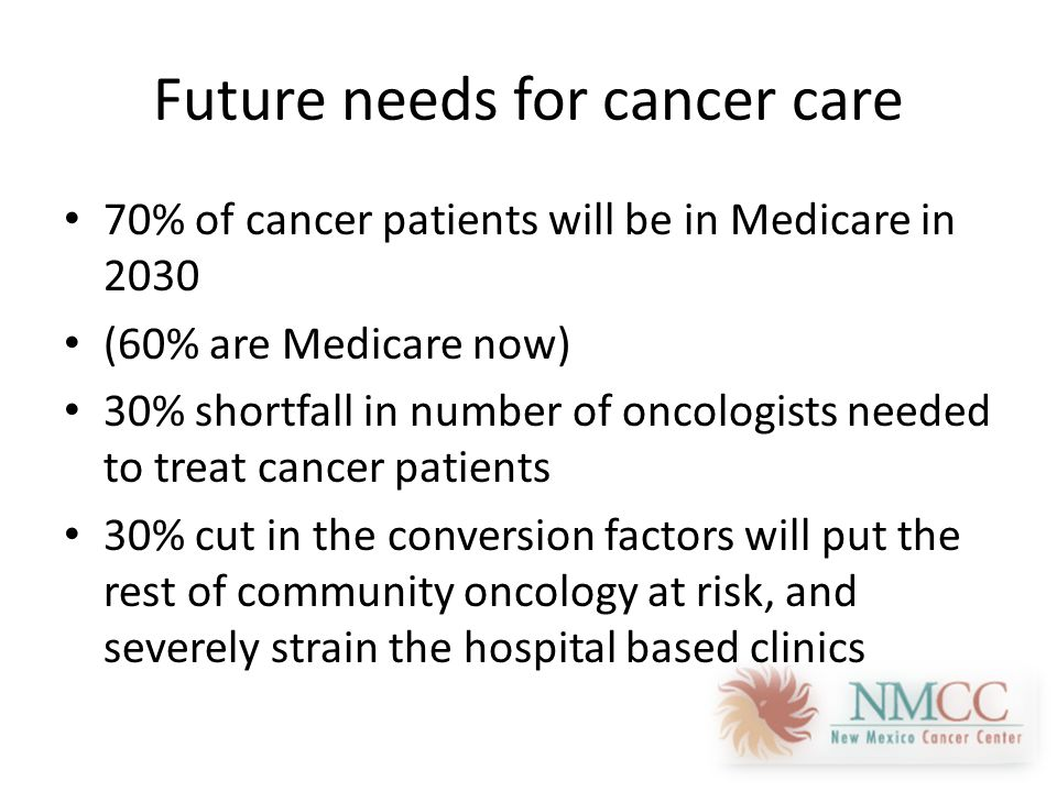 Future needs for cancer care 70% of cancer patients will be in Medicare in 2030 (60% are Medicare now) 30% shortfall in number of oncologists needed to treat cancer patients 30% cut in the conversion factors will put the rest of community oncology at risk, and severely strain the hospital based clinics