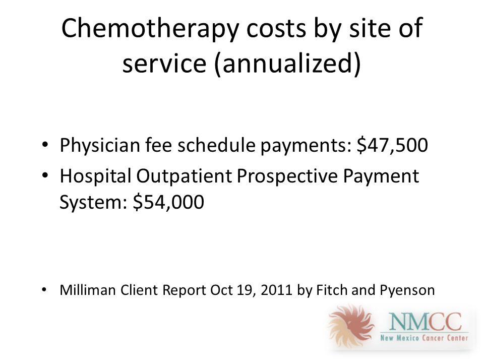 Chemotherapy costs by site of service (annualized) Physician fee schedule payments: $47,500 Hospital Outpatient Prospective Payment System: $54,000 Milliman Client Report Oct 19, 2011 by Fitch and Pyenson