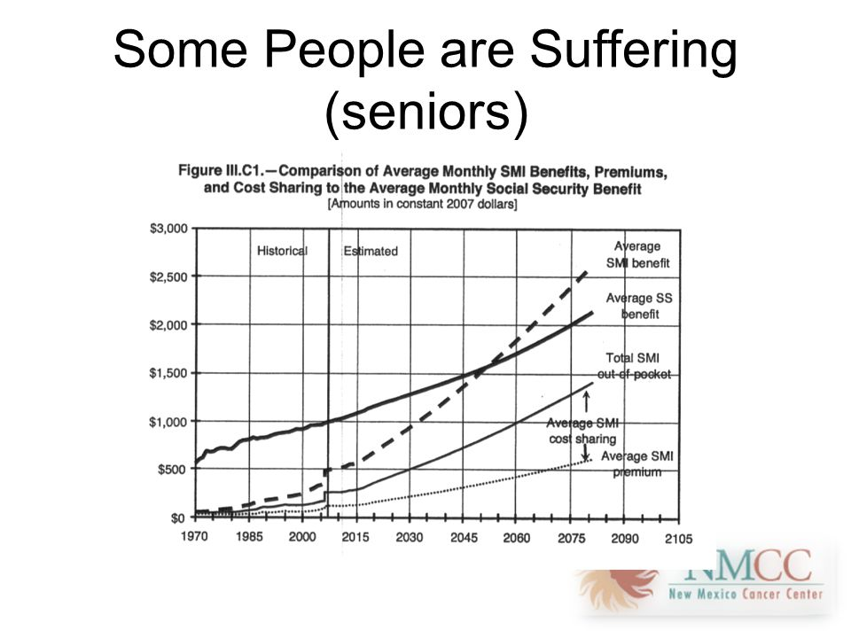Some People are Suffering (seniors)
