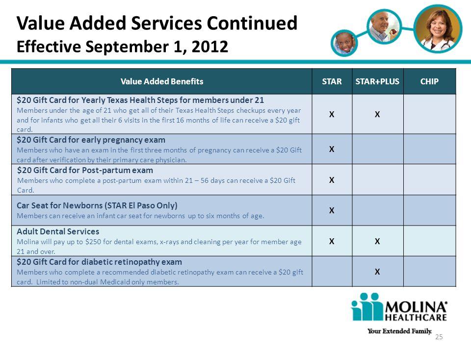 Headline Goes Here Item 1 Item 2 Item 3 Value Added Services Continued Effective September 1, 2012 Value Added BenefitsSTARSTAR+PLUSCHIP $20 Gift Card