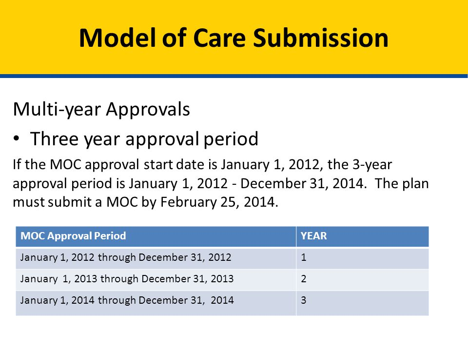 Multi-year Approvals Two year approval period If the MOC start approval date is January 1, 2013, the 2-year approval period is January 1, 2013 - December 31, 2014.