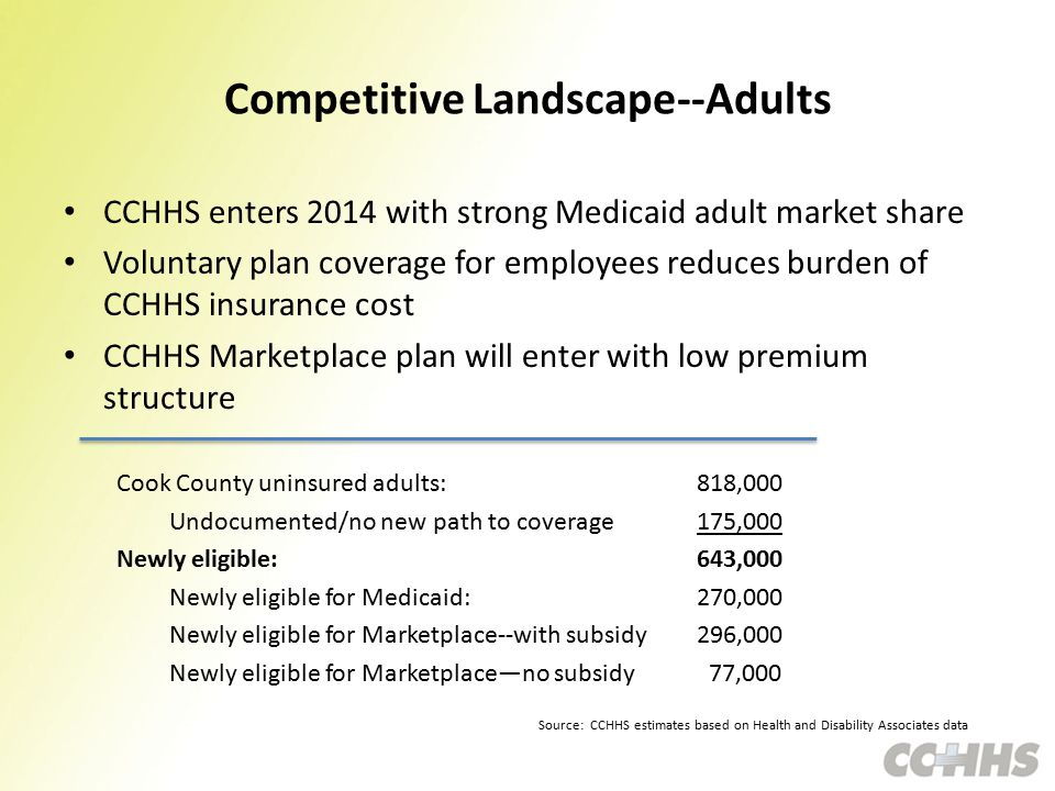 Competitive Landscape--Adults CCHHS enters 2014 with strong Medicaid adult market share Voluntary plan coverage for employees reduces burden of CCHHS