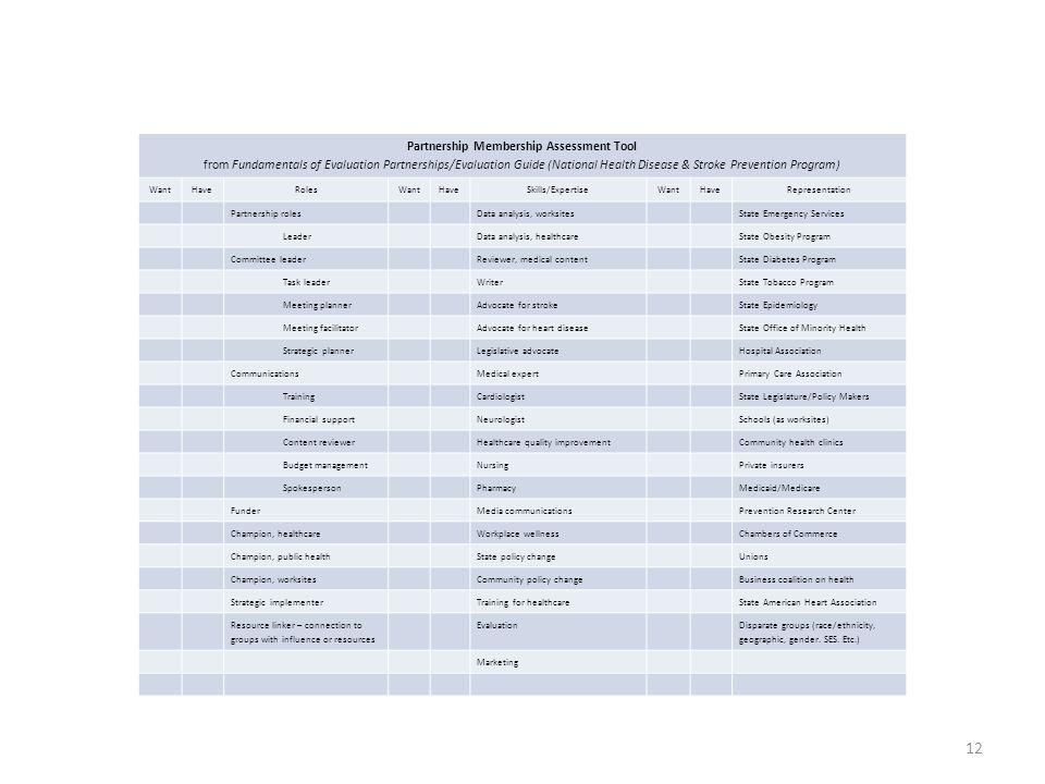 12 Partnership Membership Assessment Tool from Fundamentals of Evaluation Partnerships/Evaluation Guide (National Health Disease & Stroke Prevention P