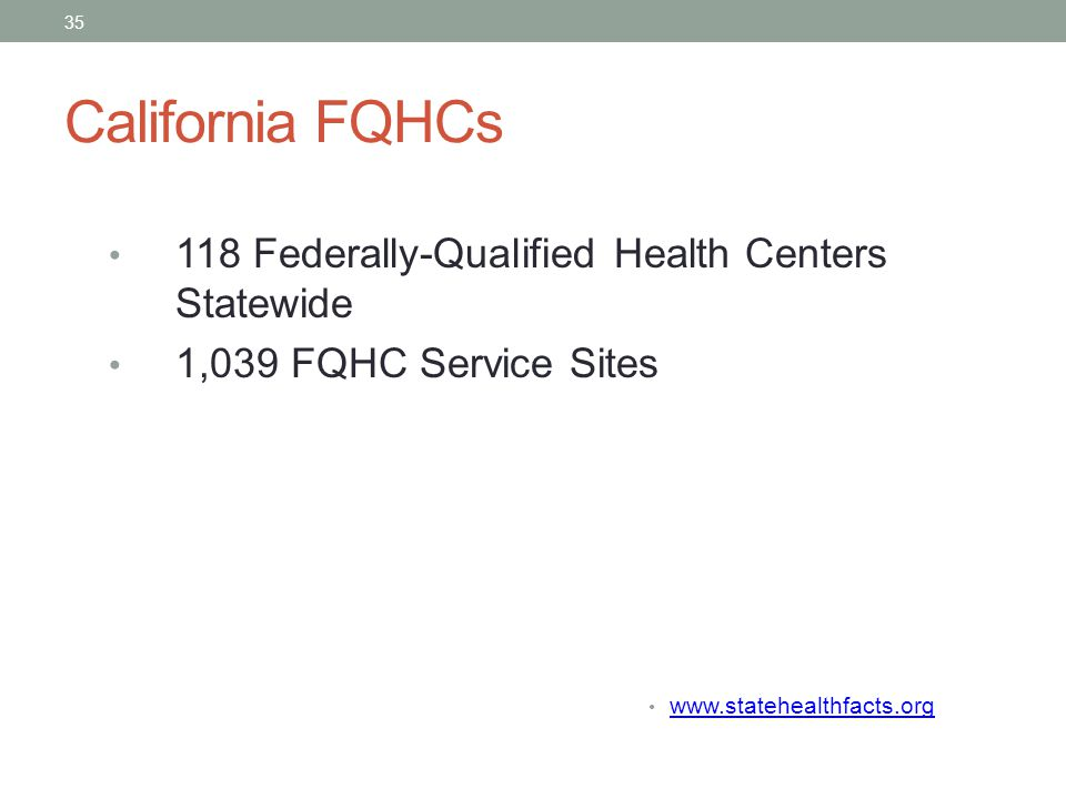 California FQHCs 118 Federally-Qualified Health Centers Statewide 1,039 FQHC Service Sites www.statehealthfacts.org 35
