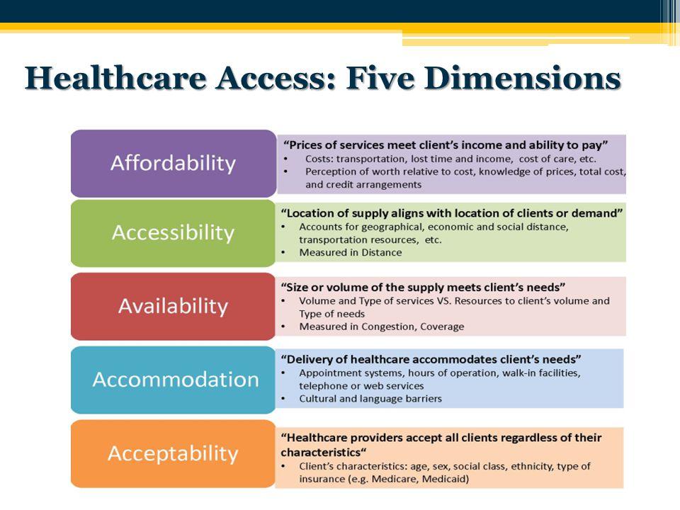 Healthcare Access: Five Dimensions