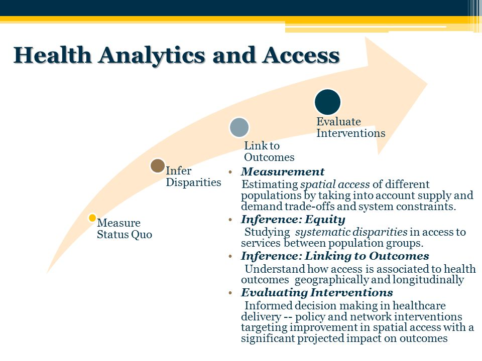 Measure Status Quo Infer Disparities Evaluate Interventions Link to Outcomes Health Analytics and Access Measurement Estimating spatial access of different populations by taking into account supply and demand trade-offs and system constraints.