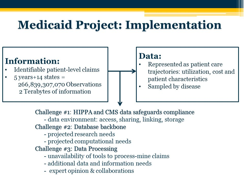 Medicaid Project: Implementation Information: Identifiable patient-level claims 5 years+14 states = 266,839,307,070 Observations 2 Terabytes of information Data: Represented as patient care trajectories: utilization, cost and patient characteristics Sampled by disease 7 Challenge #1HIPPA and CMS data safeguards compliance Challenge #1: HIPPA and CMS data safeguards compliance - data environment: access, sharing, linking, storage Challenge #2Database backbone Challenge #2: Database backbone - projected research needs - projected computational needs Challenge #3: Data Processing - unavailability of tools to process-mine claims - additional data and information needs - expert opinion & collaborations