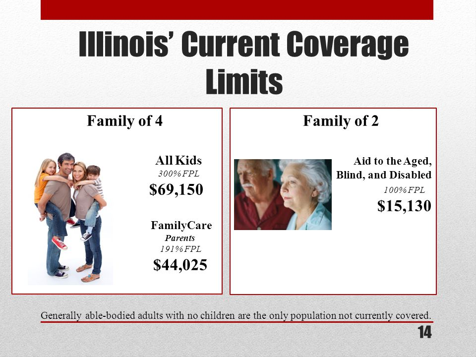 Illinois' Current Coverage Limits Generally able-bodied adults with no children are the only population not currently covered.