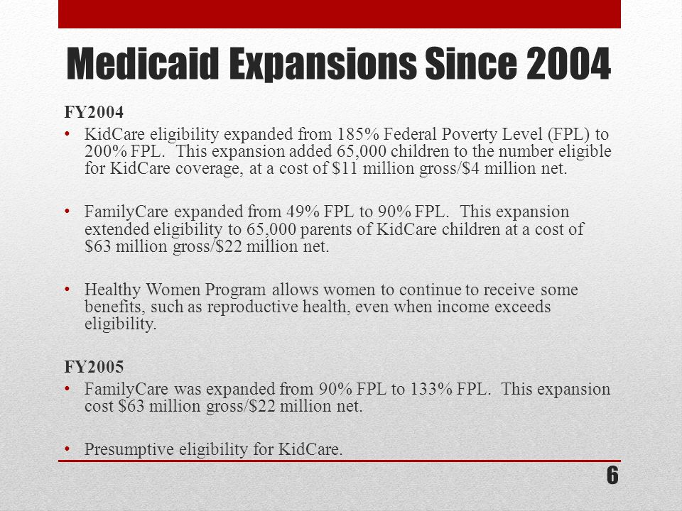 Medicaid Expansions Since 2004 6 FY2004 KidCare eligibility expanded from 185% Federal Poverty Level (FPL) to 200% FPL.