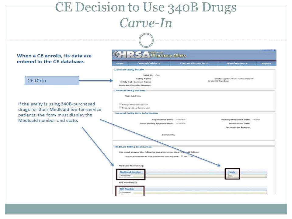 CE Decision to Use 340B Drugs Carve-In