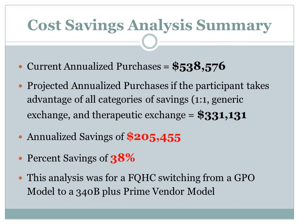 Cost Savings Analysis Summary Current Annualized Purchases = $538,576 Projected Annualized Purchases if the participant takes advantage of all categor