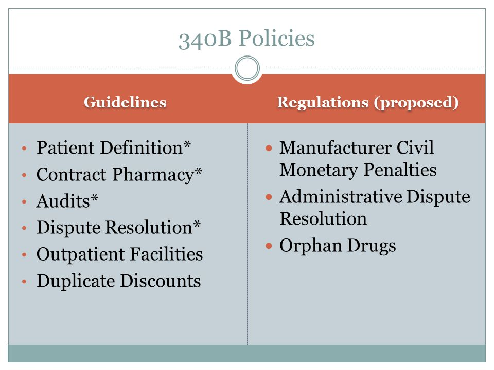 Guidelines Regulations (proposed) Patient Definition* Contract Pharmacy* Audits* Dispute Resolution* Outpatient Facilities Duplicate Discounts Manufac