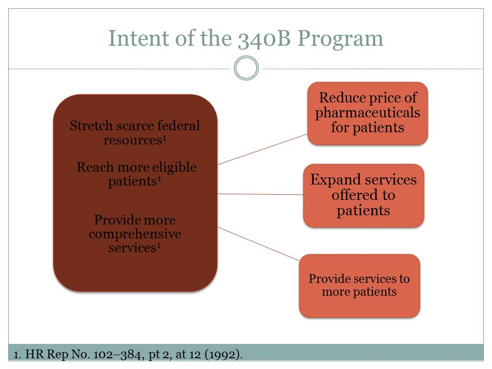 Intent of the 340B Program 1. HR Rep No. 102–384, pt 2, at 12 (1992).