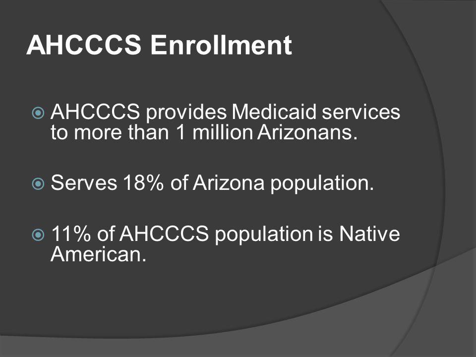 AHCCCS Enrollment  AHCCCS provides Medicaid services to more than 1 million Arizonans.  Serves 18% of Arizona population.  11% of AHCCCS population
