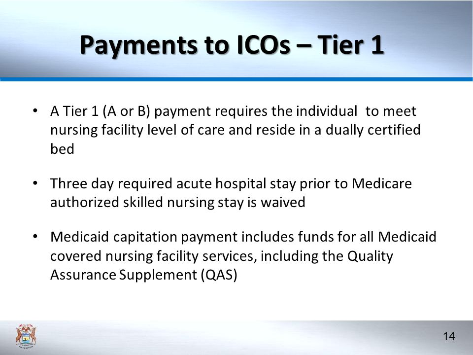 14 Payments to ICOs – Tier 1 A Tier 1 (A or B) payment requires the individual to meet nursing facility level of care and reside in a dually certified bed Three day required acute hospital stay prior to Medicare authorized skilled nursing stay is waived Medicaid capitation payment includes funds for all Medicaid covered nursing facility services, including the Quality Assurance Supplement (QAS)