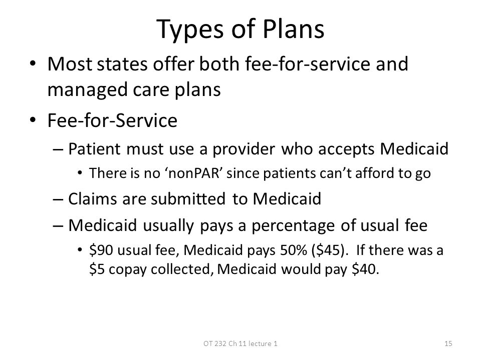 Types of Plans Most states offer both fee-for-service and managed care plans Fee-for-Service – Patient must use a provider who accepts Medicaid There is no 'nonPAR' since patients can't afford to go – Claims are submitted to Medicaid – Medicaid usually pays a percentage of usual fee $90 usual fee, Medicaid pays 50% ($45).