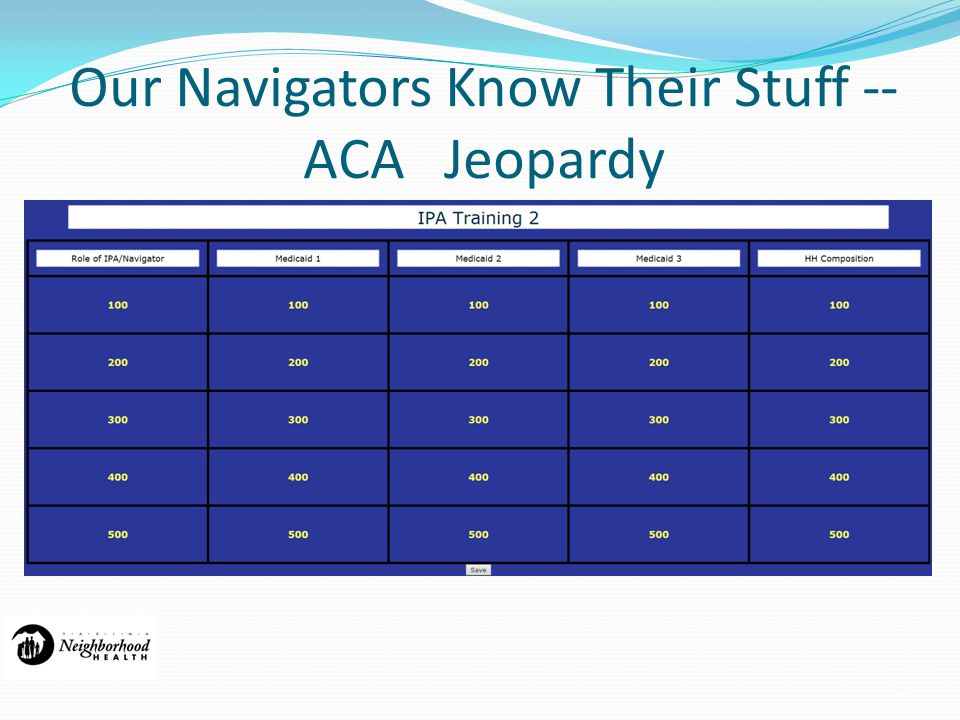 Our Navigators Know Their Stuff -- ACA Jeopardy 12