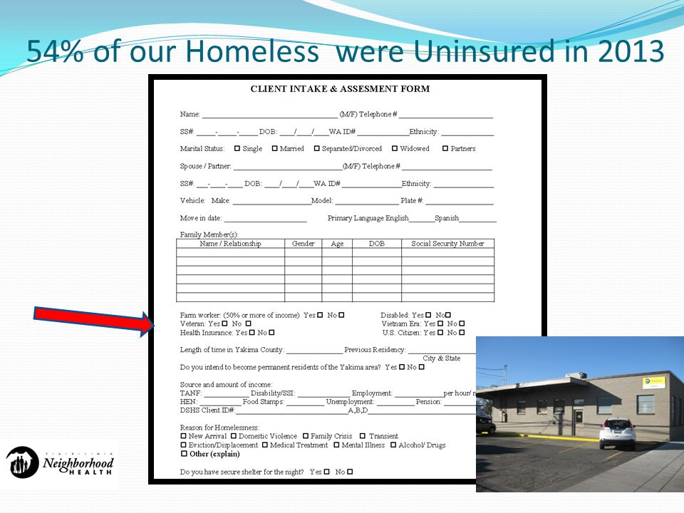 54% of our Homeless were Uninsured in 2013
