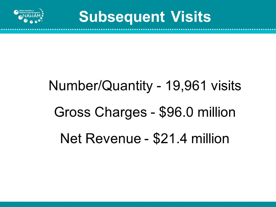 Gross Charges - $153.9 million Net Revenue - $34.7 million (net expected reimbursement) Program Cost - $7.5M (est) Program Results for FY 2011