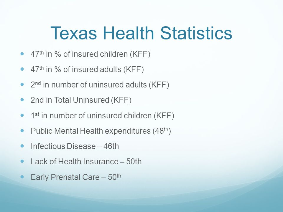Texas Health Statistics 47 th in % of insured children (KFF) 47 th in % of insured adults (KFF) 2 nd in number of uninsured adults (KFF) 2nd in Total