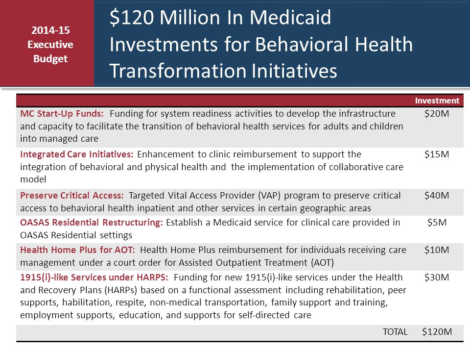 $120 Million In Medicaid Investments for Behavioral Health Transformation Initiatives Investment MC Start-Up Funds: Funding for system readiness activ