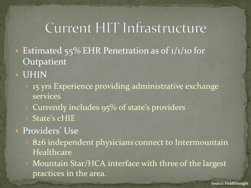  Estimated 55% EHR Penetration as of 1/1/10 for Outpatient  UHIN  15 yrs Experience providing administrative exchange services  Currently includes