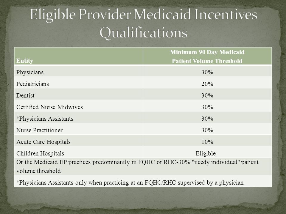 Cap on Net Average Allowable Costs 85% Allowed for EP Maximum Cumulative Incentive over 6 Yr Period $25,000 for Year 1 for most professionals $21,250 $63,750 $10,000 in Years 2-6 for most professionals $8,500 $16,667 in Year 1 for Pediatricians with minimum 20% patient volume, but less than 30% Medicaid patient volume $14,167 $42,500 $6,667 in Years 2-6 for pediatricians with a minimum 20% patient volume, but less than 30% Medicaid patient volume $5,667