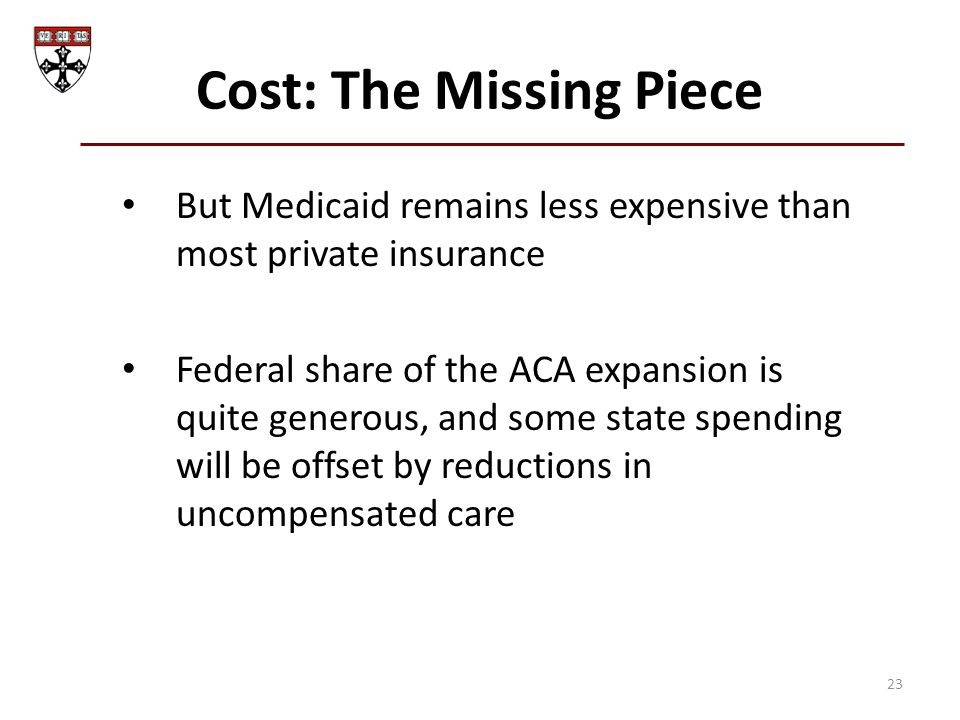 Cost: The Missing Piece But Medicaid remains less expensive than most private insurance Federal share of the ACA expansion is quite generous, and some state spending will be offset by reductions in uncompensated care 23
