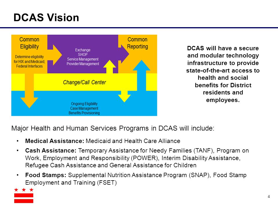DCAS Vision 4 DCAS will have a secure and modular technology infrastructure to provide state-of-the-art access to health and social benefits for Distr
