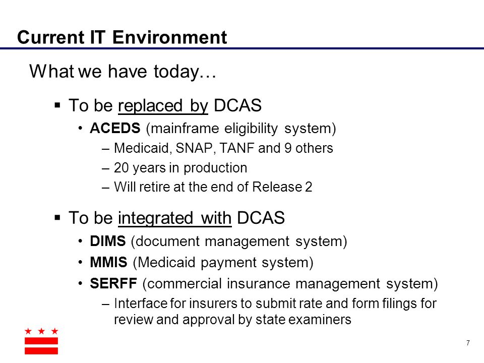 Current IT Environment What we have today…  To be replaced by DCAS ACEDS (mainframe eligibility system) –Medicaid, SNAP, TANF and 9 others –20 years