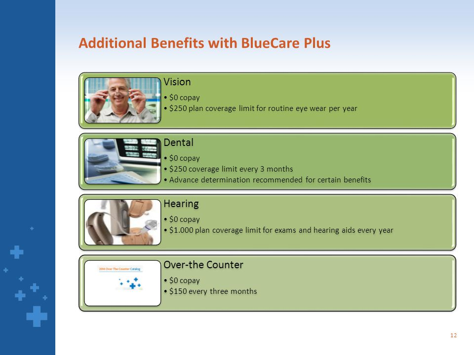 Additional Benefits with BlueCare Plus Vision $0 copay $250 plan coverage limit for routine eye wear per year Dental $0 copay $250 coverage limit every 3 months Advance determination recommended for certain benefits Hearing $0 copay $1.000 plan coverage limit for exams and hearing aids every year Over-the Counter $0 copay $150 every three months 12
