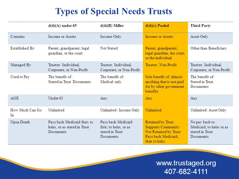www.trustaged.org 407-682-4111 www.trustaged.org Which trustee to use.