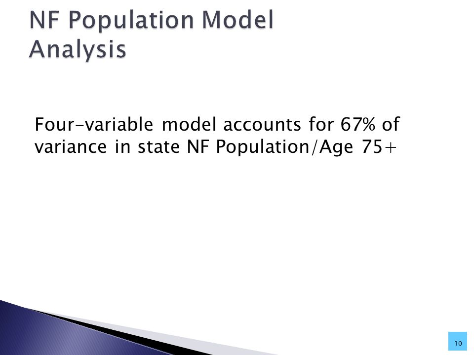Four-variable model accounts for 67% of variance in state NF Population/Age 75+ 10
