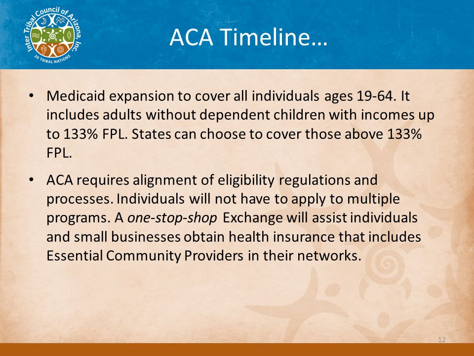 ACA Timeline… Medicaid expansion to cover all individuals ages 19-64.