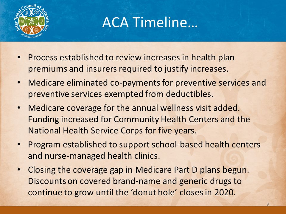 ACA Timeline… Process established to review increases in health plan premiums and insurers required to justify increases.