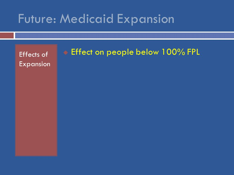 Future: Medicaid Expansion Effects of Expansion  Effect on people below 100% FPL