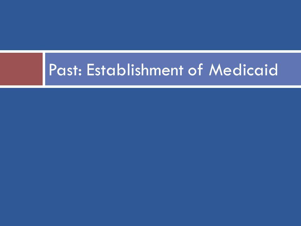 Past: Establishment of Medicaid