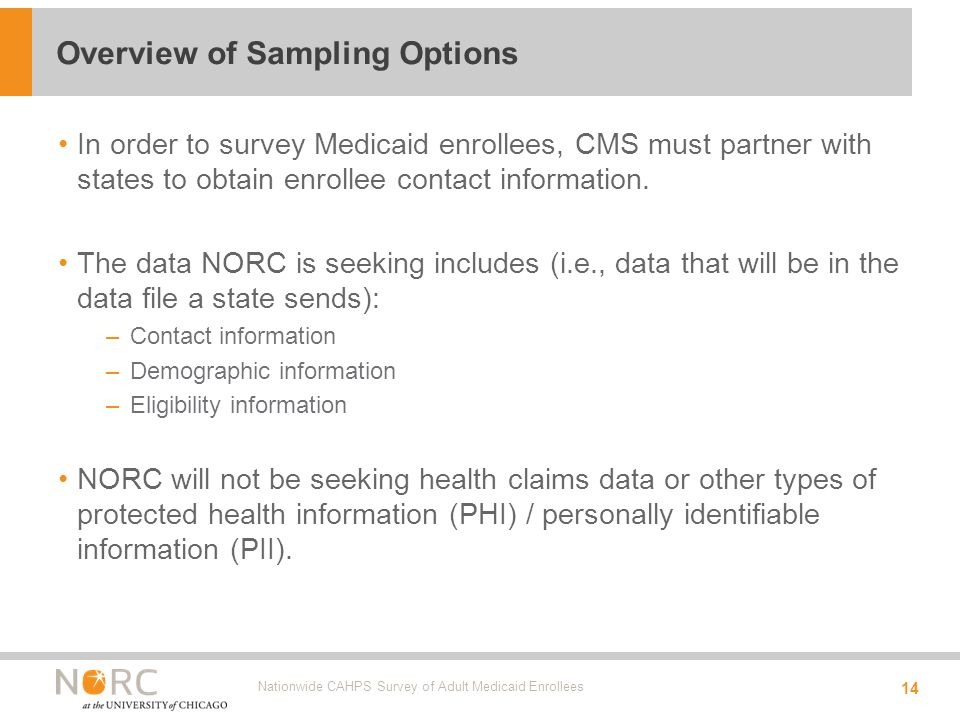 In order to survey Medicaid enrollees, CMS must partner with states to obtain enrollee contact information.