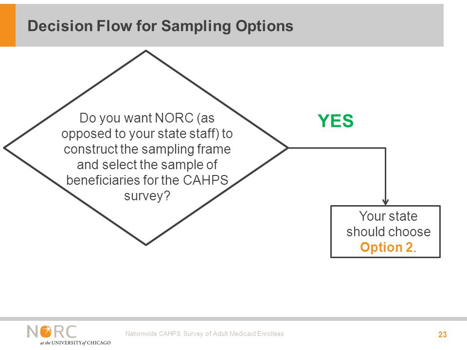Nationwide CAHPS Survey of Adult Medicaid Enrollees 23 Decision Flow for Sampling Options Do you want NORC (as opposed to your state staff) to construct the sampling frame and select the sample of beneficiaries for the CAHPS survey.