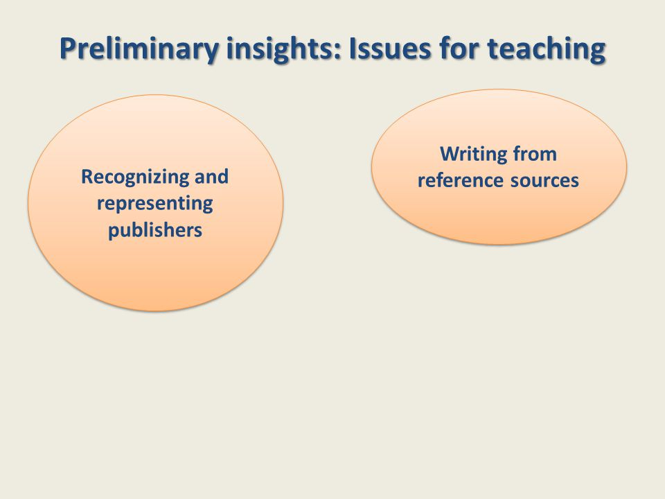Preliminary insights: Issues for teaching Writing from reference sources Recognizing and representing publishers