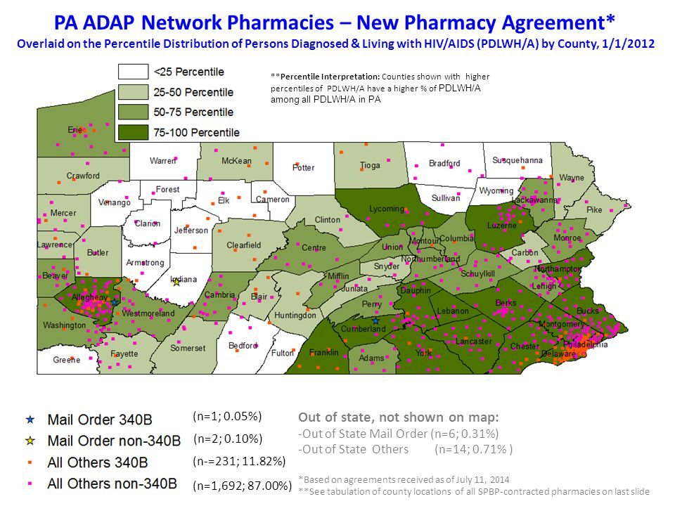 **Percentile Interpretation: Counties shown with higher percentiles of PDLWH/A have a higher % of PDLWH/A among all PDLWH/A in PA PA ADAP Network Phar