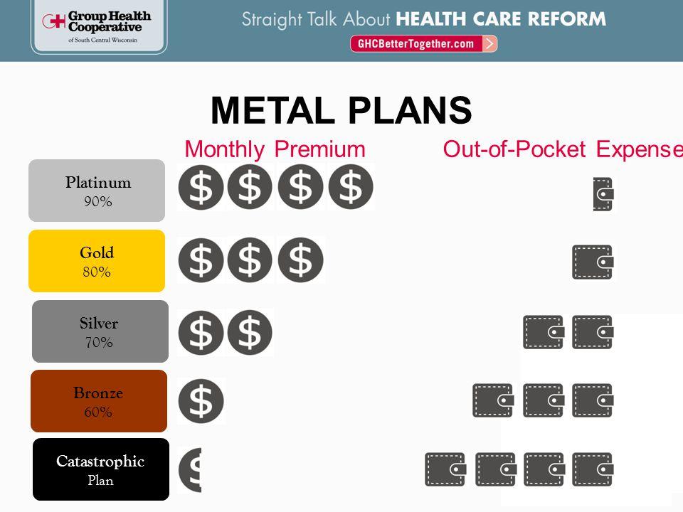 METAL PLANS Platinum 90% Gold 80% Silver 70% Bronze 60% Catastrophic Plan Monthly PremiumOut-of-Pocket Expenses