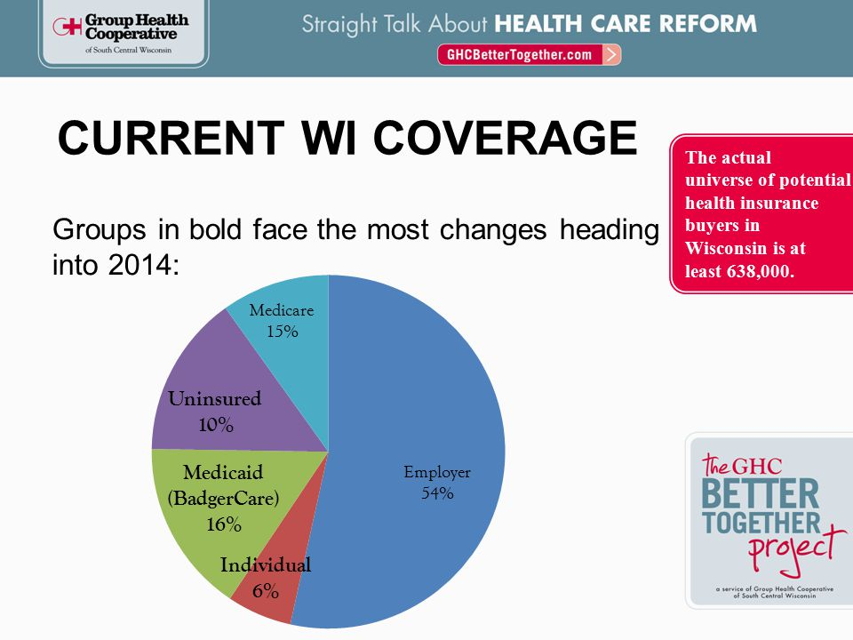 The actual universe of potential health insurance buyers in Wisconsin is at least 638,000.