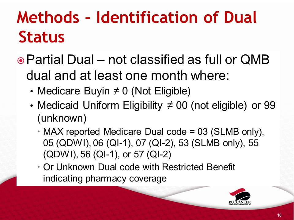 Methods – Identification of Dual Status  Partial Dual – not classified as full or QMB dual and at least one month where: Medicare Buyin ≠ 0 (Not Eligible) Medicaid Uniform Eligibility ≠ 00 (not eligible) or 99 (unknown)  MAX reported Medicare Dual code = 03 (SLMB only), 05 (QDWI), 06 (QI-1), 07 (QI-2), 53 (SLMB only), 55 (QDWI), 56 (QI-1), or 57 (QI-2)  Or Unknown Dual code with Restricted Benefit indicating pharmacy coverage 10